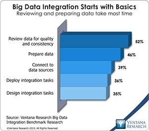 vr_BDI_09_big_data_integration_starts_with_basics