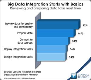 vr_BDI_09_big_data_integration_starts_with_basics