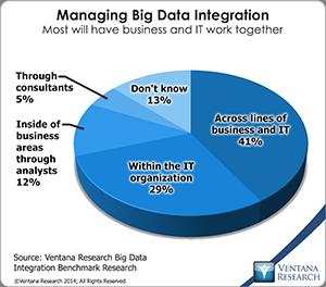 vr_BDI_12_managing_big_data_integration