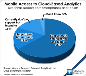 vr_DAC_17_mobile_access_to_cloud_based_analytics