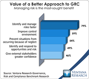 vr_grc_value_of_a_better_approach_to_grc
