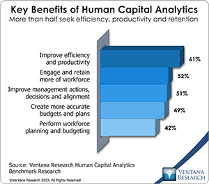 vr_HCA_02_key_benefits_of_human_capital_analytics