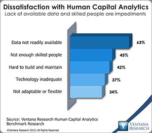 vr_HCA_04_dissatisfaction_with_human_capital_analytics