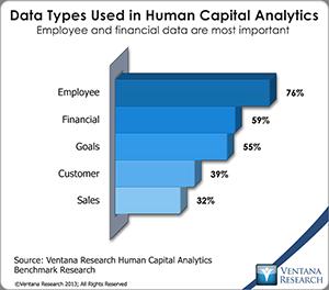 vr_HCA_10_data_types_used_in_human_capital_analytics