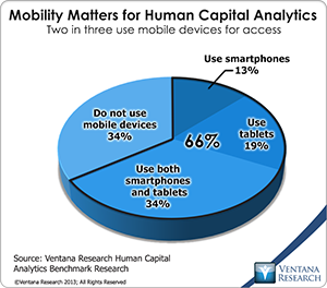 vr_HCA_11_mobility_matters_for_human_capital_analytics