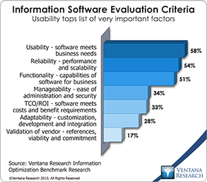 vr_Info_Optimization_16_information_software_evaluation_criteria