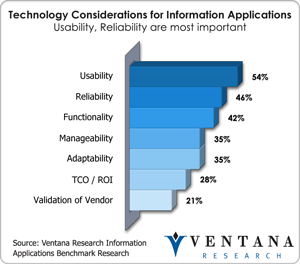 vr_infoappbench_technology_considerations_for_information_applications