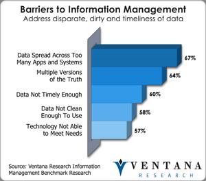 vr_infomgt_barriers_to_information_management