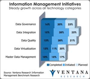 vr_infomgt_information_management_initiative