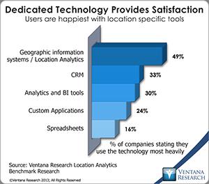 vr_LA_dedicated_technology_provides_satisfaction
