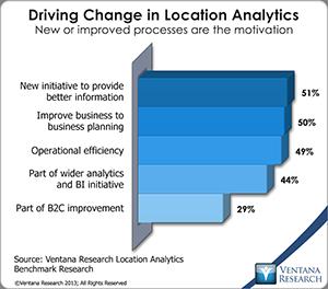vr_LA_driving_change_in_location_analytics