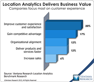 vr_LA_location_analytics_delivers_business_value