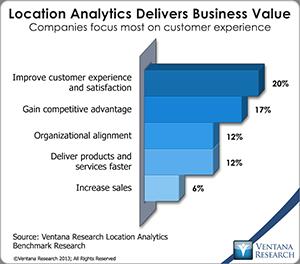 vr_LA_location_analytics_delivers_business_value