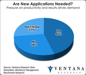 vr_nextgenworkforce_are_new_applications_needed
