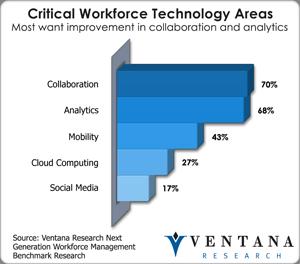 vr_nextgenworkforce_critical_workforce_technology_areas