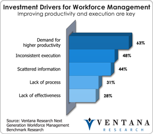 vr_nextgenworkforce_investment_drivers_for_workforce_management