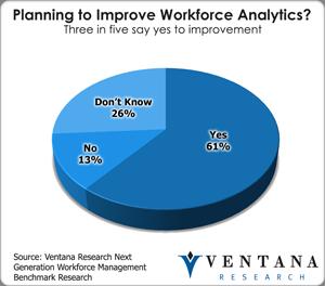 Improve Workforce Analytics