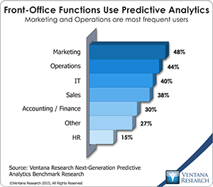 vr_NG_Predictive_Analytics_01_front_office_functions_use_predictive_analytics