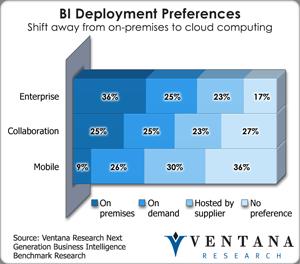 vr_ngbi_br_bi_deployment_preferences