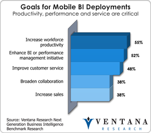 vr_ngbi_br_goals_for_mobile_bi_deployments