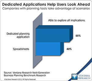 vr_NGBP_06_dedicated_applications_help_users_look_ahead