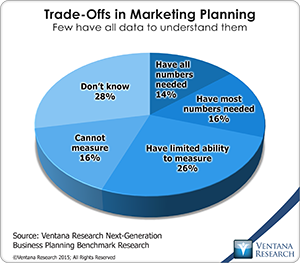 vr_NGBP_10_trade_off_in_marketing_planning_updated