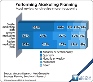 vr_NGBP_12_performing_marketing_planning_updated