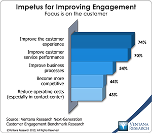 vr_NGCE_Research_01_impetus_for_improving_engagement