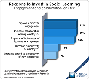vr_NGLearning_08_reasons_to_invest_in_social_learning
