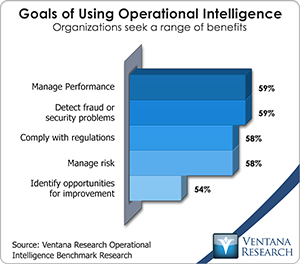 vr_oi_goals_of_using_operational_intelligence