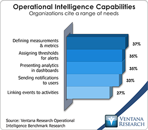 vr_oi_operational_intelligence_capabilities