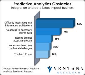 Predictive Analytics Obstacles