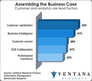 vr_productinfomanagement_assembling_the_business_case