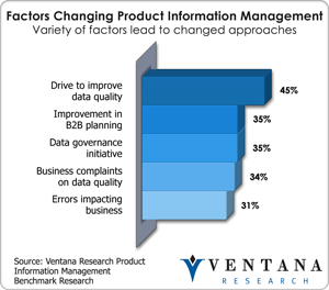 Factors in Product Information Management