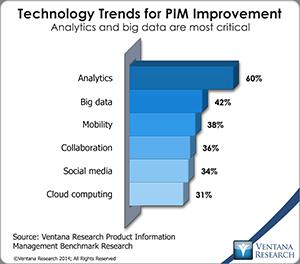 vr_productinfomanagement_technology_trends_for_pim_improvement_updated