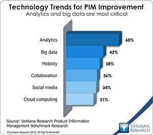 vr_productinfomanagement_technology_trends_for_pim_improvement_updated