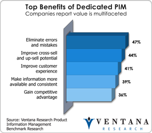 vr_productinfomanagement_top_benefits_of_dedicated_pim