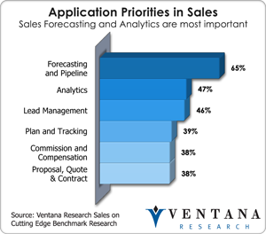 vr_sales_application_priorities