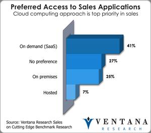 vr_sales_preferred_access