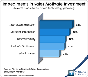 vr_SF12_07_impediments_in_sales_motivate_investment