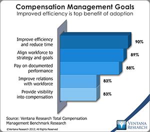 vr_tcm_compensation_management_goals