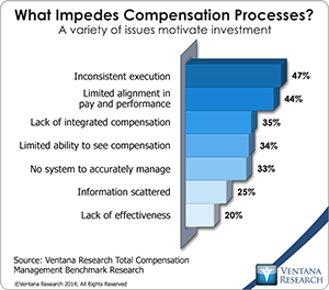 vr_tcm_what_impedes_compensation_process_updated