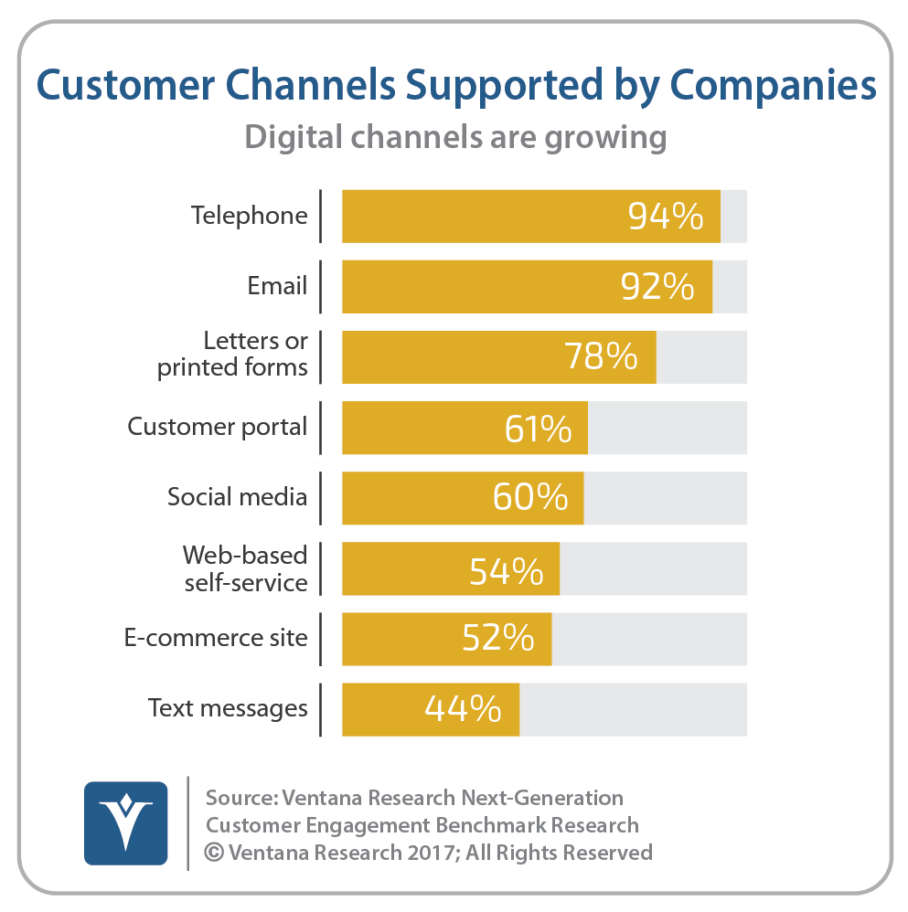 vr_NGCE_12_channels_for_customer_engagement_updated.png
