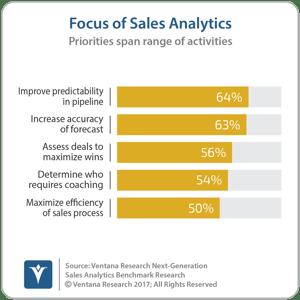 vr_NG_Sales_Analytics_01_focus_of_sales_analytics-1