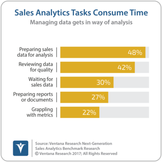 vr_NG_Sales_Analytics_04_sales_analytics_tasks_consume_time.png