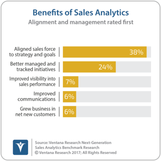 vr_NG_Sales_Analytics_08_benefits_of_sales_analytics.png