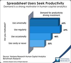 vr_HCA_08_spreadsheet_users_seek_productivity