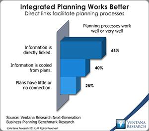 vr_NGBP_02_integrated_planning_works_better