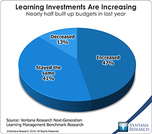 vr_NGLearning_07_learning_investments_are_increasing